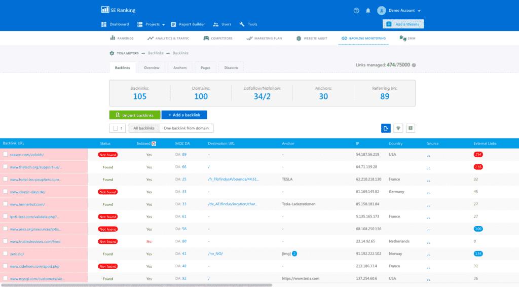 SE Ranking backlink checker monitoring
